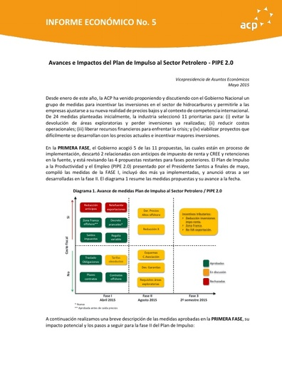Avance Plan de Impulso Sector Petrolero